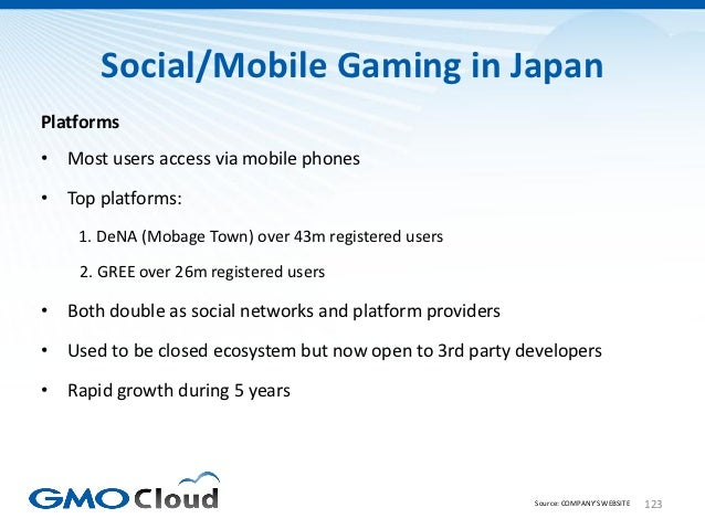Social/Mobile Gaming in JapanPlatforms• Most users access via mobile phones• Top platforms:    1. DeNA (Mobage Town) over ...