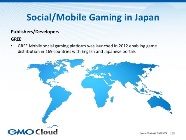 Social/Mobile Gaming in JapanPublishers/DevelopersGREE• GREE Mobile social gaming platform was launched in 2012 enabling g...
