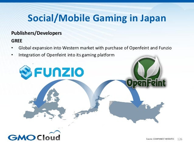 Social/Mobile Gaming in JapanPublishers/DevelopersGREE• Global expansion into Western market with purchase of Openfeint an...