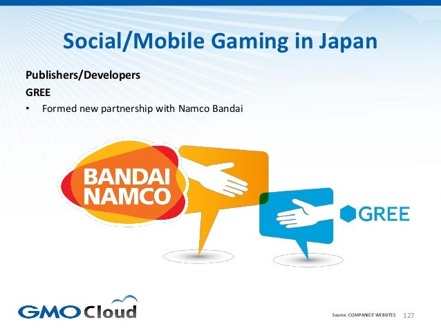 Social/Mobile Gaming in JapanPublishers/DevelopersGREE• Formed new partnership with Namco Bandai                          ...