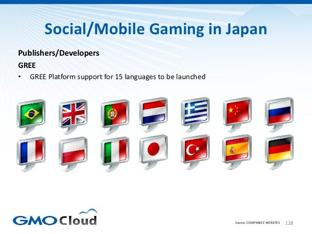 Social/Mobile Gaming in JapanPublishers/DevelopersGREE• GREE Platform support for 15 languages to be launched             ...