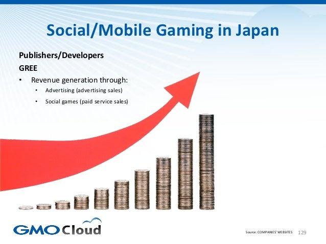 Social/Mobile Gaming in JapanPublishers/DevelopersGREE• Revenue generation through:    •   Advertising (advertising sales)...