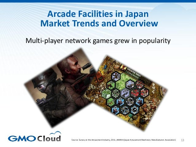 Arcade Facilities in Japan    Market Trends and OverviewMulti-player network games grew in popularity              Source:...