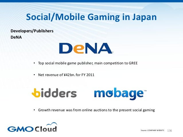 Social/Mobile Gaming in JapanDevelopers/PublishersDeNA           • Top social mobile game publisher, main competition to G...