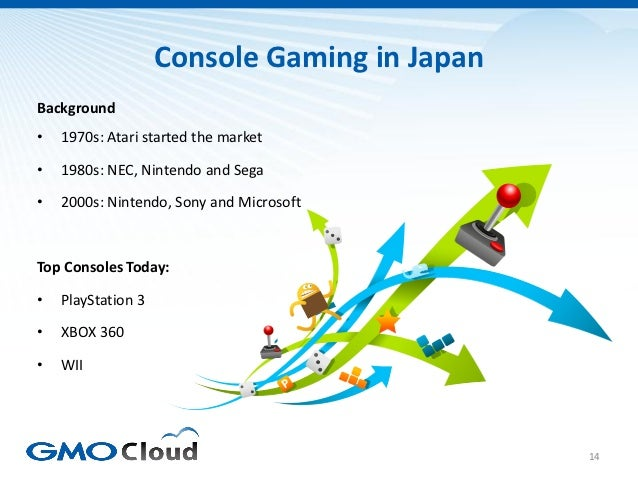 Console Gaming in JapanBackground•   1970s: Atari started the market•   1980s: NEC, Nintendo and Sega•   2000s: Nintendo, ...