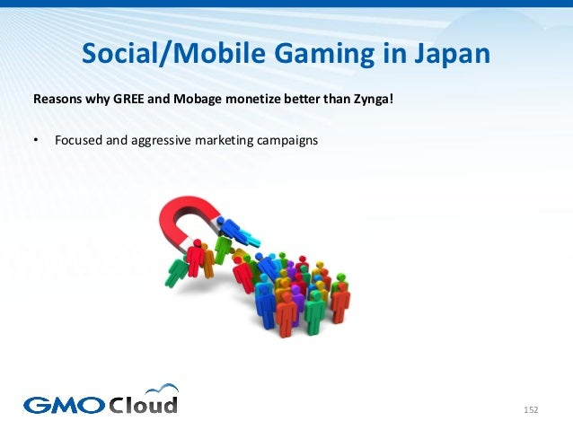 Social/Mobile Gaming in JapanReasons why GREE and Mobage monetize better than Zynga!•   Focused and aggressive marketing c...