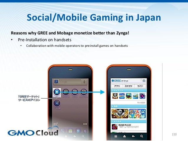 Social/Mobile Gaming in JapanReasons why GREE and Mobage monetize better than Zynga!• Pre-Installation on handsets    •   ...