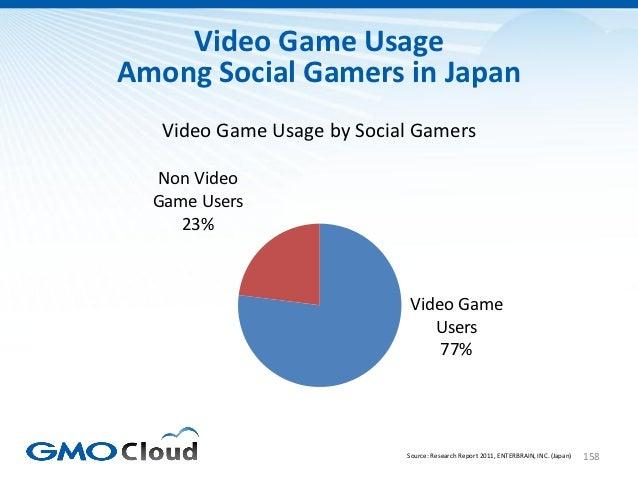 Video Game UsageAmong Social Gamers in Japan   Video Game Usage by Social Gamers  Non Video  Game Users     23%           ...