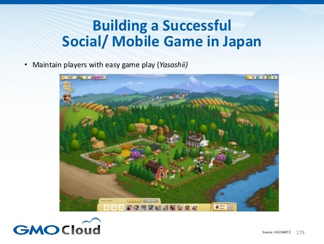 Japanese Video Game Market Overview 2012