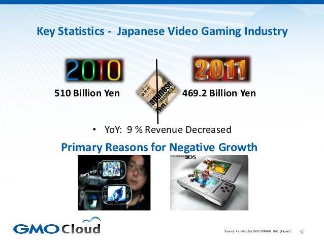 Key Statistics - Japanese Video Gaming Industry   510 Billion Yen           469.2 Billion Yen           • YoY: 9 % Revenue...