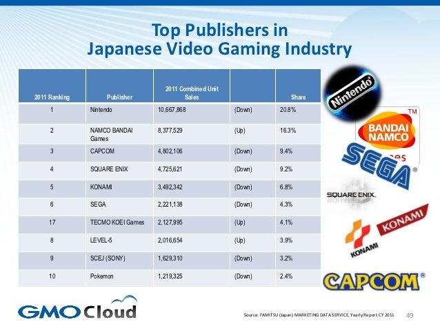 japanese gaming companies