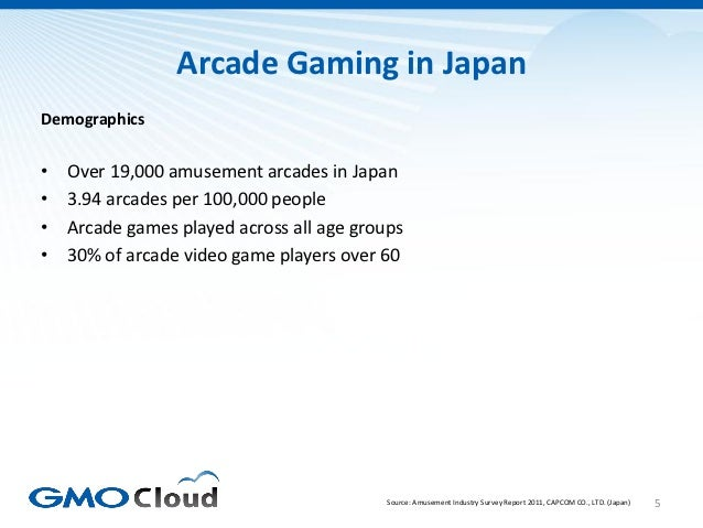 Arcade Gaming in JapanDemographics•   Over 19,000 amusement arcades in Japan•   3.94 arcades per 100,000 people•   Arcade ...