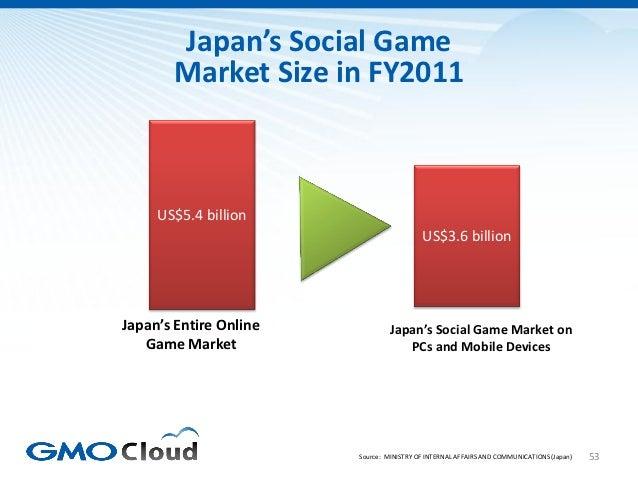 Japan's Social Game       Market Size in FY2011     US$5.4 billion                                          US$3.6 billion...