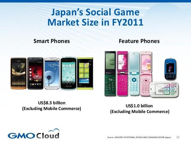Japan's Social Game           Market Size in FY2011     Smart Phones                        Feature Phones        US$8.3 b...