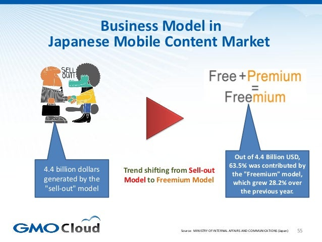 Business Model in Japanese Mobile Content Market                                                                     Out o...