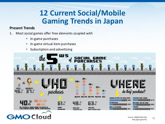12 Current Social/Mobile                    Gaming Trends in JapanPresent Trends1. Most social games offer free elements c...