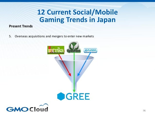 12 Current Social/Mobile                   Gaming Trends in JapanPresent Trends5. Overseas acquisitions and mergers to ent...