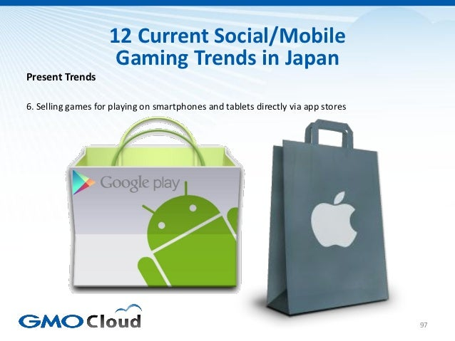 12 Current Social/Mobile                     Gaming Trends in JapanPresent Trends6. Selling games for playing on smartphon...