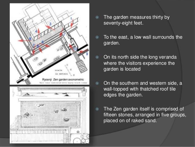 Japanese Gardens Landscape Design And Case Studies