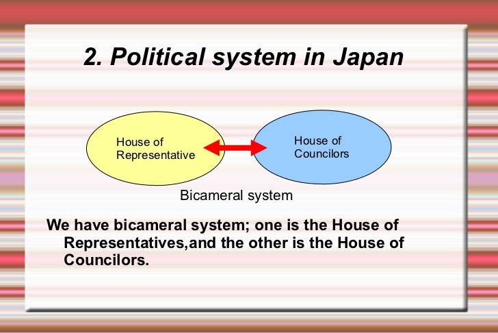 Japanese Political System 120319