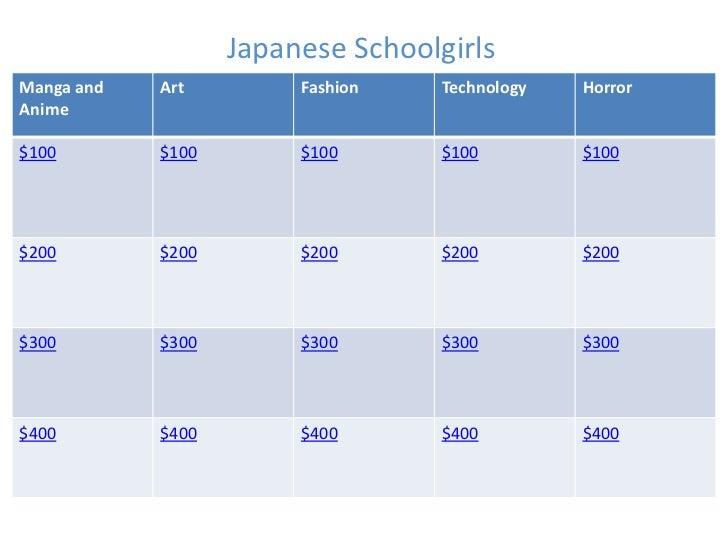 Japanese SchoolgirlsManga and   Art         Fashion    Technology   HorrorAnime$100        $100        $100       $100    ...