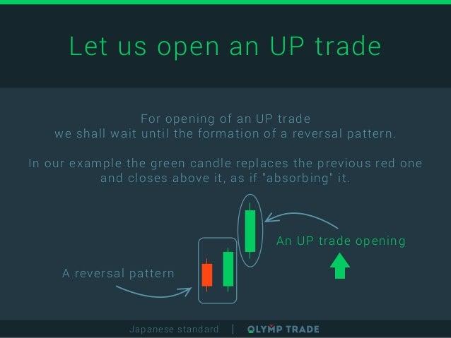 Trading system ui dubai