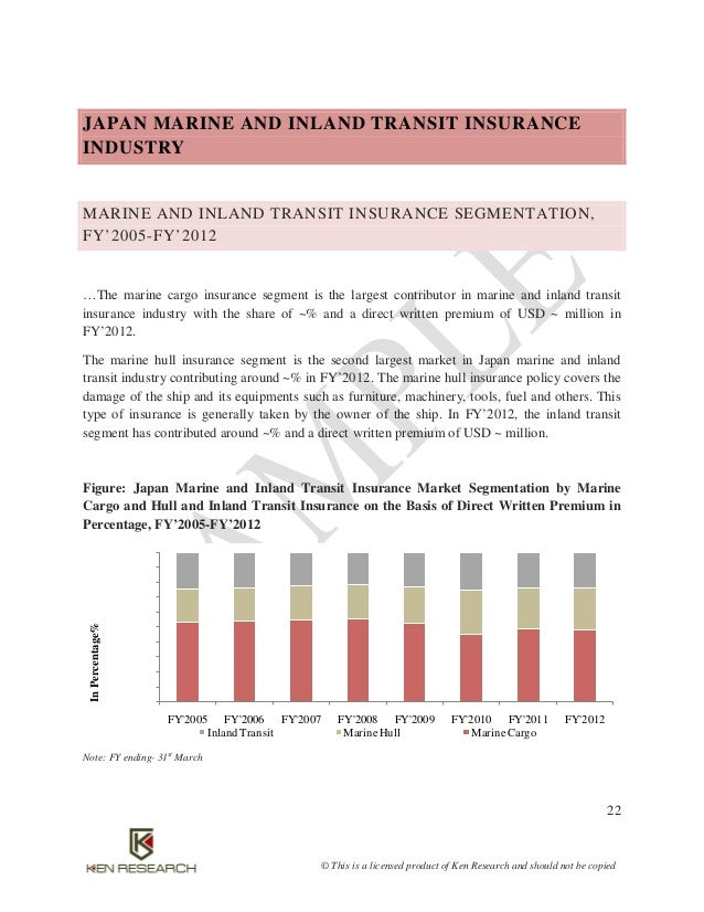 japan insurance market largely driven by Japan post insurance, now a listed entity, has a market share of 15%, while other listed insurers comprise 19% of the market, and foreign insurers have 19% market share in february 2016, the bank.