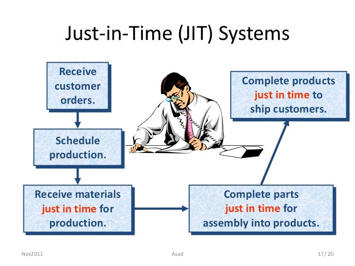 jit manufacturing and inventory control system essay The relationship between lean manufacturing, inventory  to be managed by a pull system inventory management and  leveling and jit inventory, .
