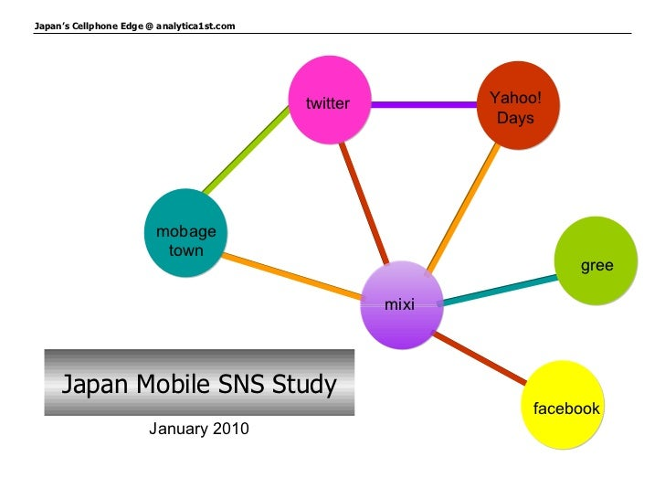 Japan Mobile SNS Study January 2010 mixi facebook gree mobage town twitter Yahoo! Days