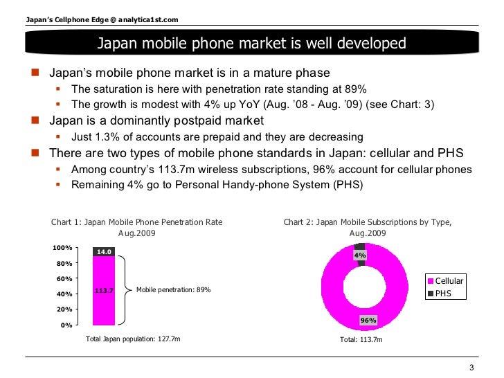 <ul><li>Japan's mobile phone market is in a mature phase </li></ul><ul><ul><li>The saturation is here with penetration rat...