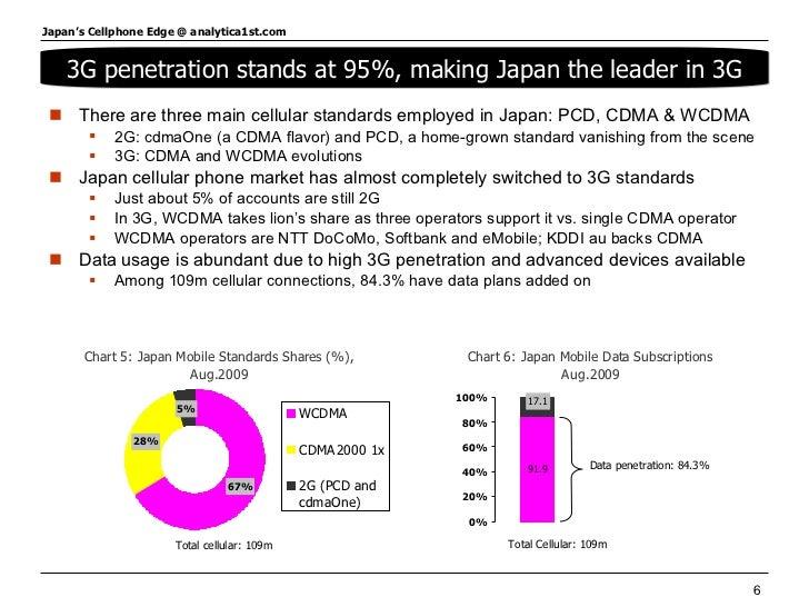 <ul><li>There are three main cellular standards employed in Japan: PCD, CDMA & WCDMA </li></ul><ul><ul><li>2G: cdmaOne (a ...