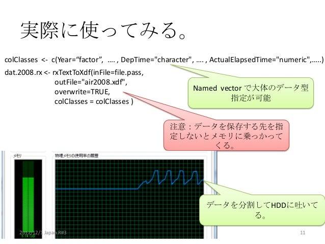 """実際に使ってみる。colClasses <- c(Year=""""factor"""", …. , DepTime=""""character"""", …. , ActualElapsedTime=""""numeric"""",…..)dat.2008.rx <- rxTe..."""