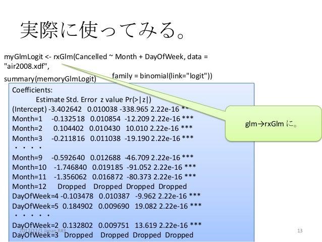 """実際に使ってみる。myGlmLogit <- rxGlm(Cancelled ~ Month + DayOfWeek, data =""""air2008.xdf"""",summary(memoryGlmLogit)        family = bi..."""