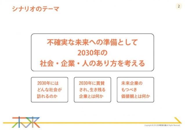 『2030年の社会・企業の未来シナリオ』(未来教育会議「21世紀未来企業プロジェクト」) Slide 2
