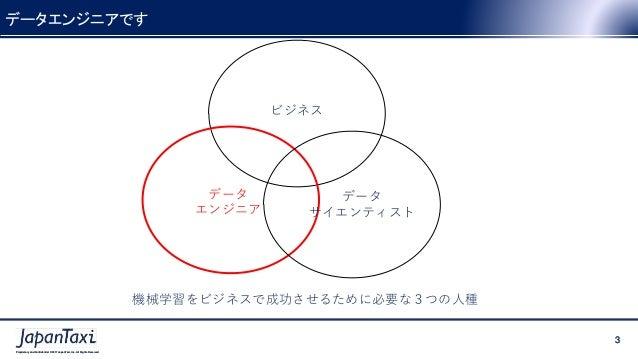 JapanTaxiにおけるSagemaker+αによる機械学習アプリケーションの本番運用 Slide 3