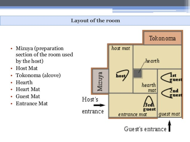 Tea house layout