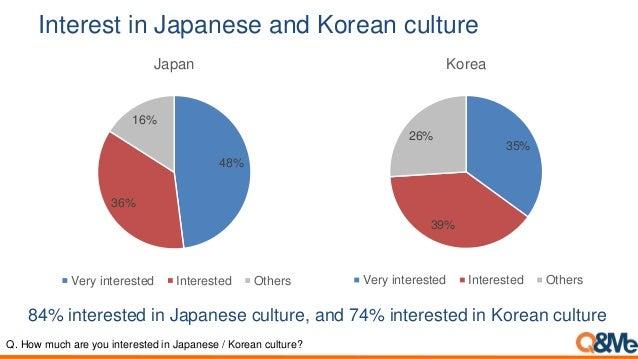 A general survey!?