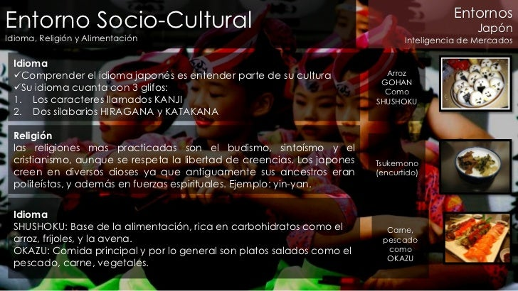 socio cultural infulences on international marketing religion Socio-cultural environment and its impact on international business socio-cultural environment and its impact on socio cultural factors and its impact.