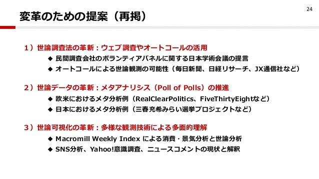 調査 日本 世論