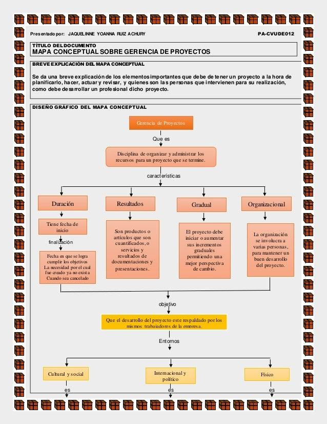 Presentadopor: JAQUELINNE YOANNA RUIZ ACHURY PA-CVUDE012 TÍTULO DEL DOCUMENTO MAPA CONCEPTUAL SOBRE GERENCIA DE PROYECTOS ...