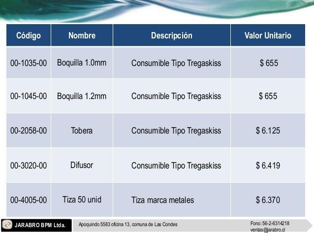Jarabro Industria ámbito SOLDADORA Slide 3