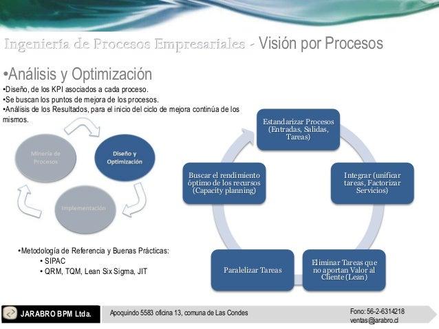 Visión por Procesos•Análisis y Optimización•Diseño, de los KPI asociados a cada proceso.•Se buscan los puntos de mejora de...