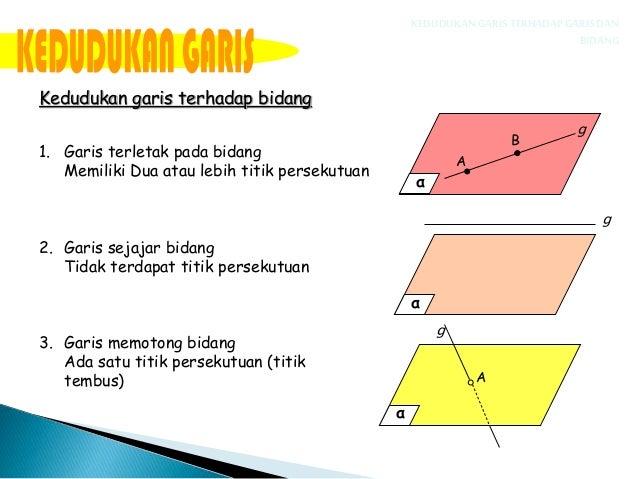 Jarak garis ke bidang Slide 2