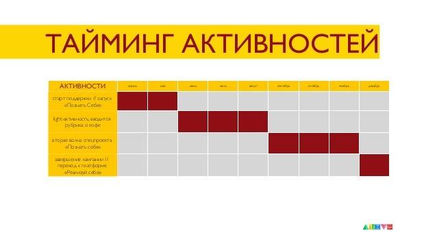 ГРУППА В ОК  63 200    737 600    138 700    30 300    участников группы  просмотров группы  уникальных посетител...