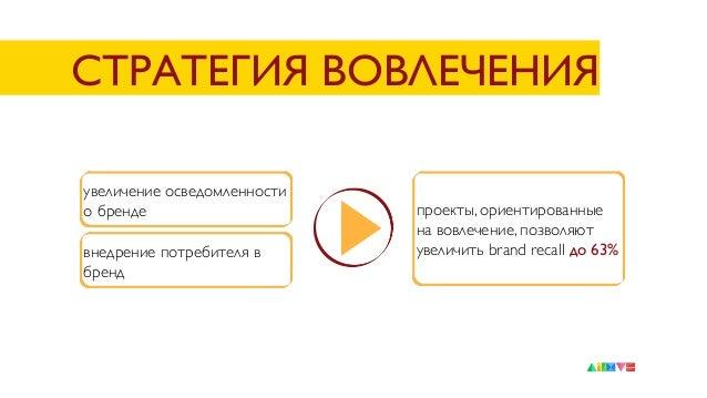 СТРАТЕГИЯ ВОВЛЕЧЕНИЯ  увеличение осведомленности о бренде  внедрение потребителя в бренд   проекты, ориентированные на ...