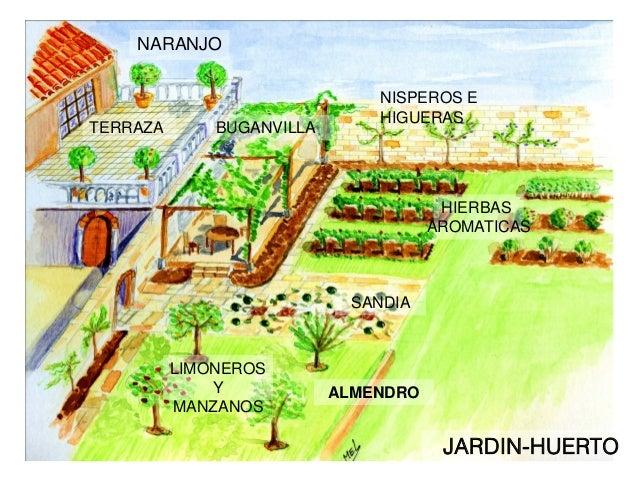 Jardines del mediterraneo for Plantas jardin mediterraneo