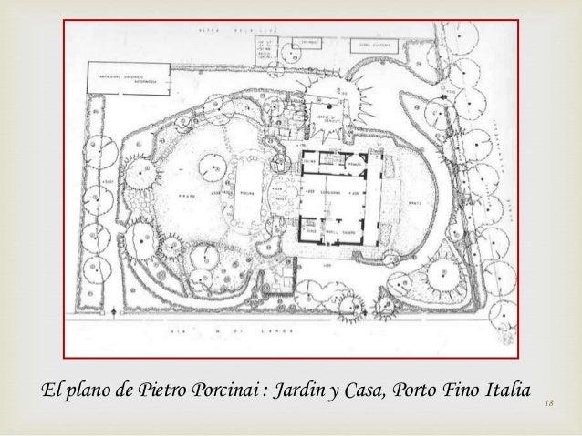 Jardines y jardines lo bello y lo feo unijaveriana mayo 2016 for Jardines italianos