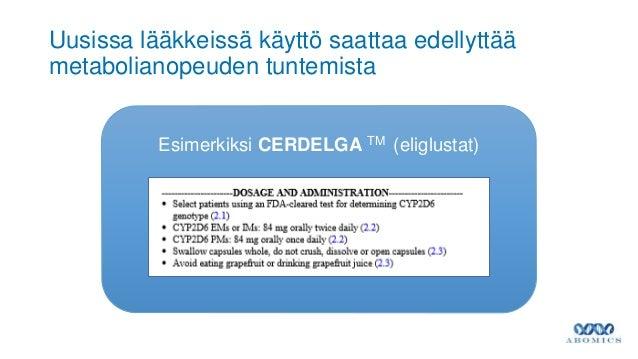 Accutane and clindamycin gel