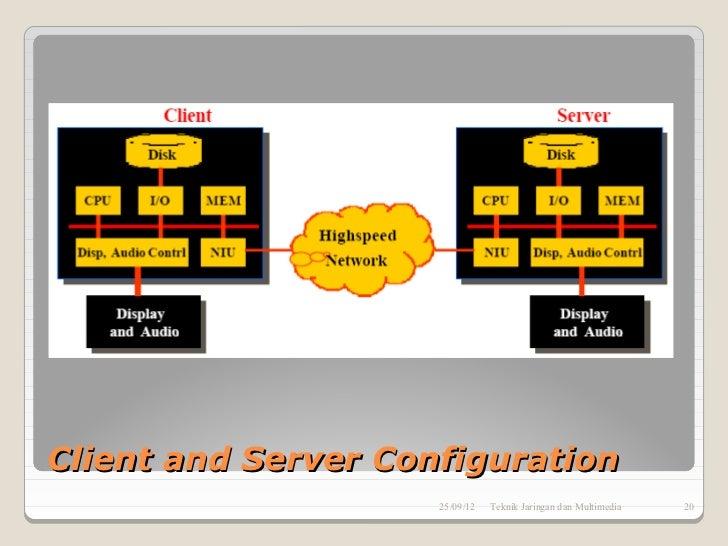 Client and Server Configuration                     25/09/12   Teknik Jaringan dan Multimedia   20