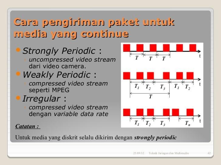 Cara pengiriman paket untukmedia yang continueStrongly         Periodic :   ◦ uncompressed video stream     dari video ca...